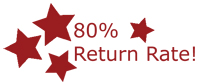 80% Return Rate!